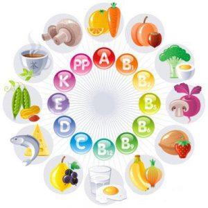 Витамины при планировании беременности лучше принимать в комплексах