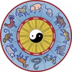 Китайский лунный календарь