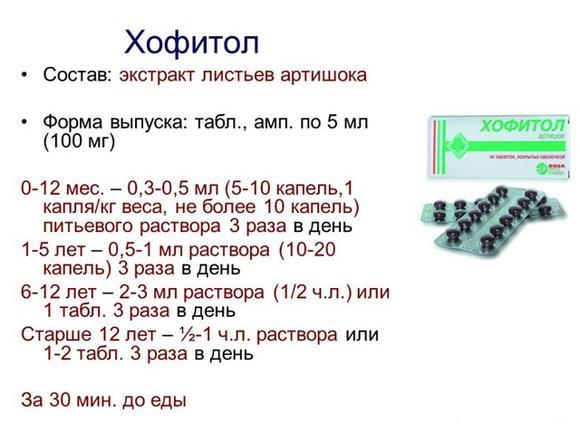 Состав и применение Хофитола