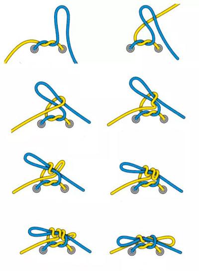 второй способ как научить ребенка завязывать шнурки