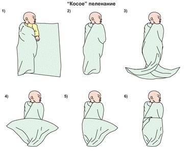 схема косого пеленания из шести шагов