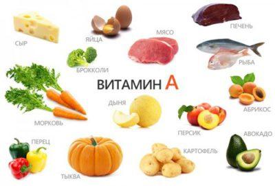Укрепление волос от выпадения: витамины