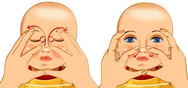 массаж слезного канала новорожденному ребенку