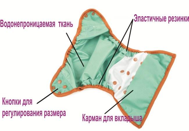 Непромокаемая обложка-трусики