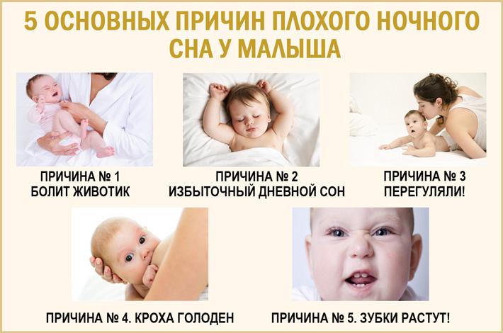 Плохой сон у ребенка: причины