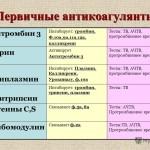 Антитромбин — Википедия