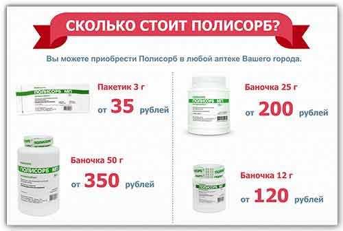 Цена или сколько стоит лекарство