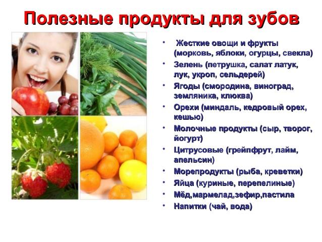 полезные продукты для зубов